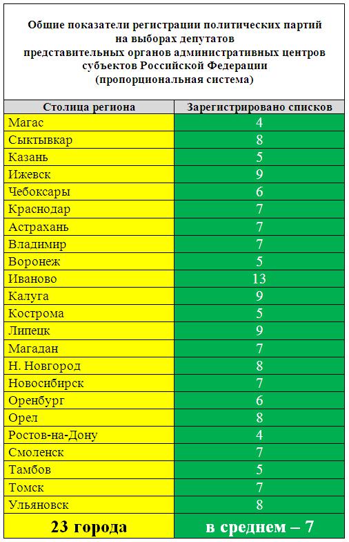 таблица3.jpg